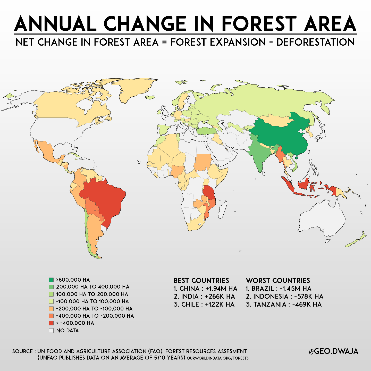 map of annual change in forest area, China having the biggest increase of 600k hectares and US not providing any data